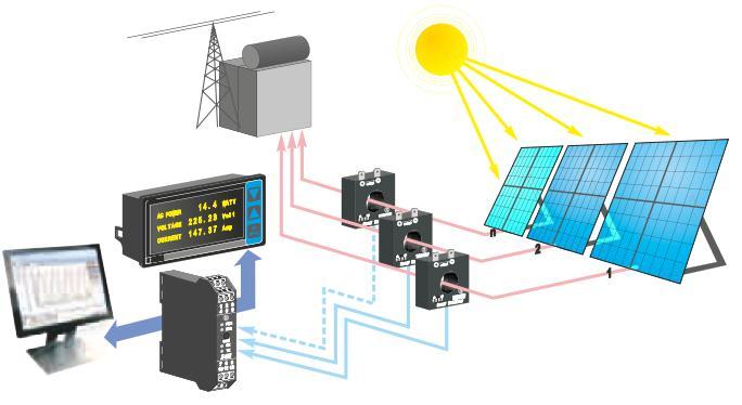 Aplicación con equipos de instrumentación