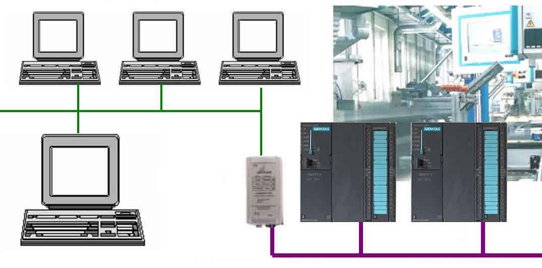 Conectividad Siemens