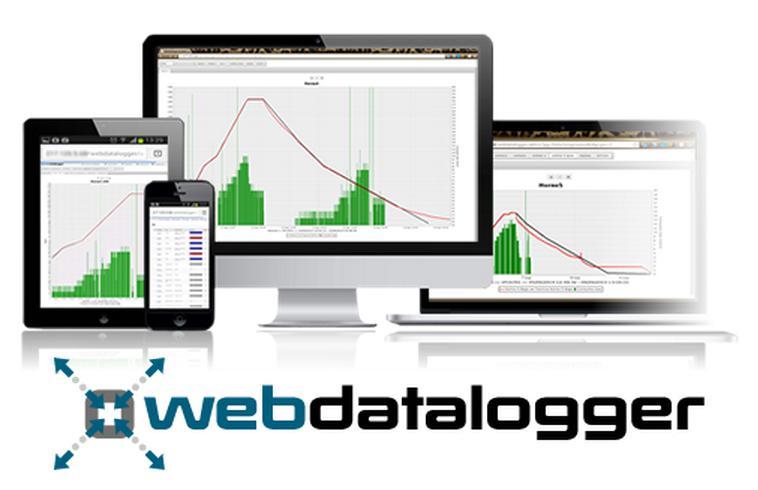 Plataforma webdatalogger