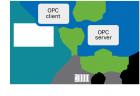 OPC_client_server